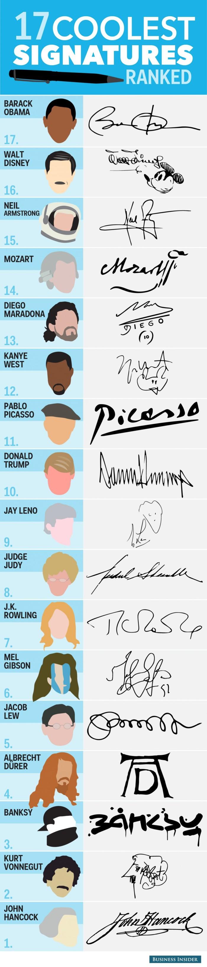 famoussignatures