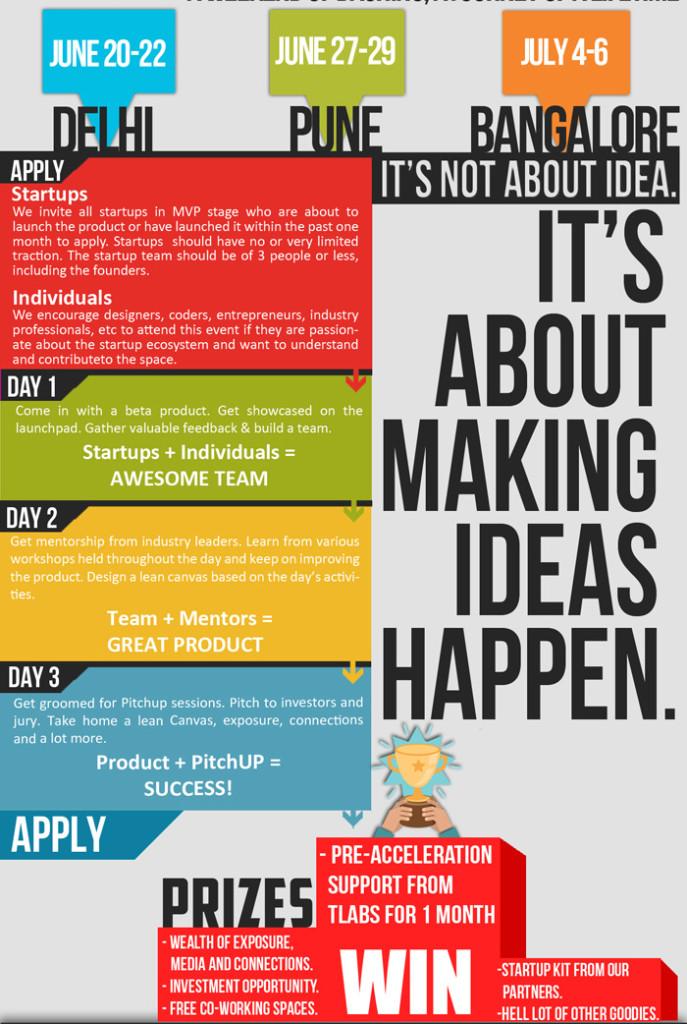 startupdash-concept