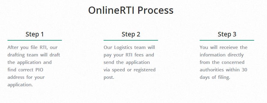 online-rti