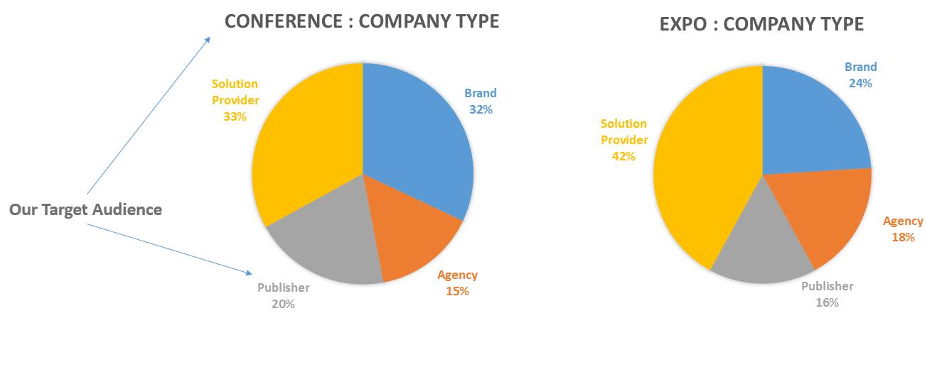2. adtech-company-type-alternative