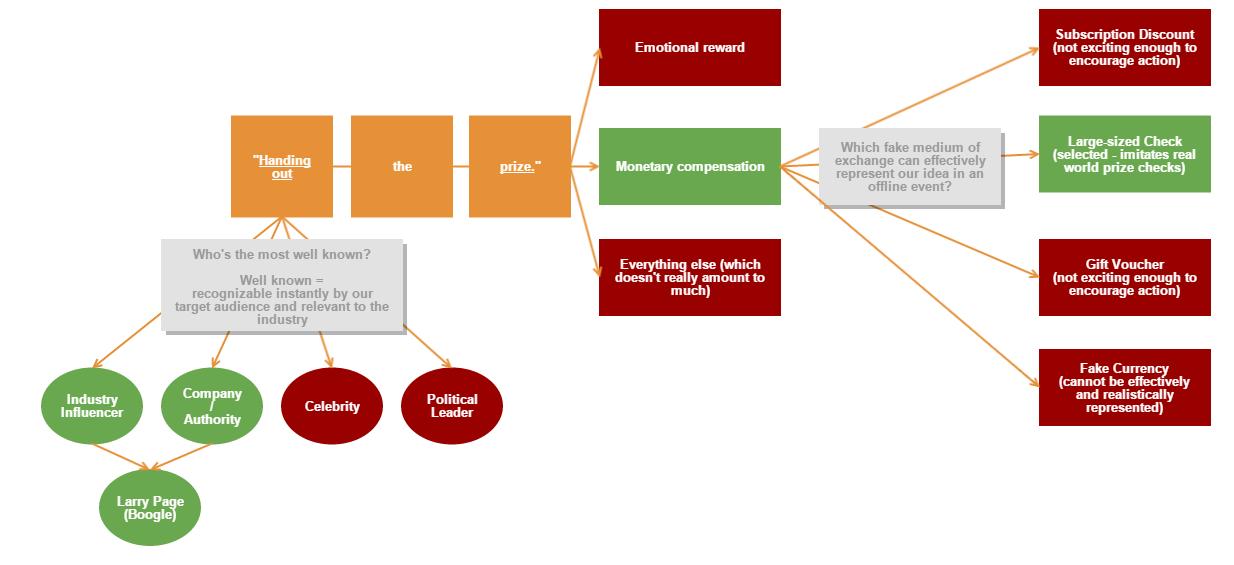 6. decision-making-flowchart-boogle-final