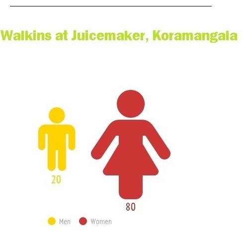 juicemaker4
