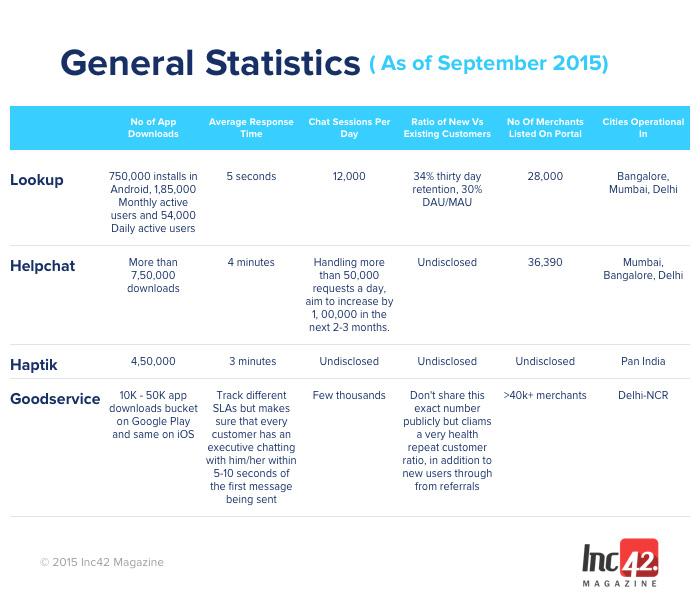 General-Statistics-