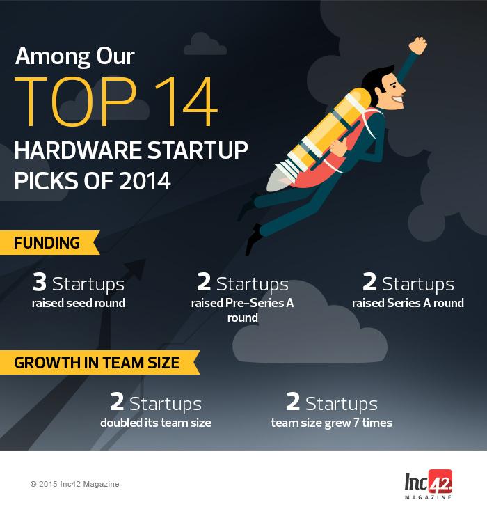 top-14-hardware