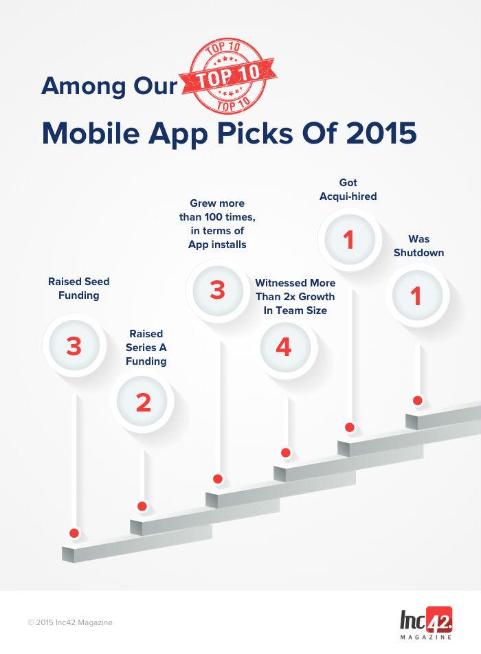 top ten mobile apps