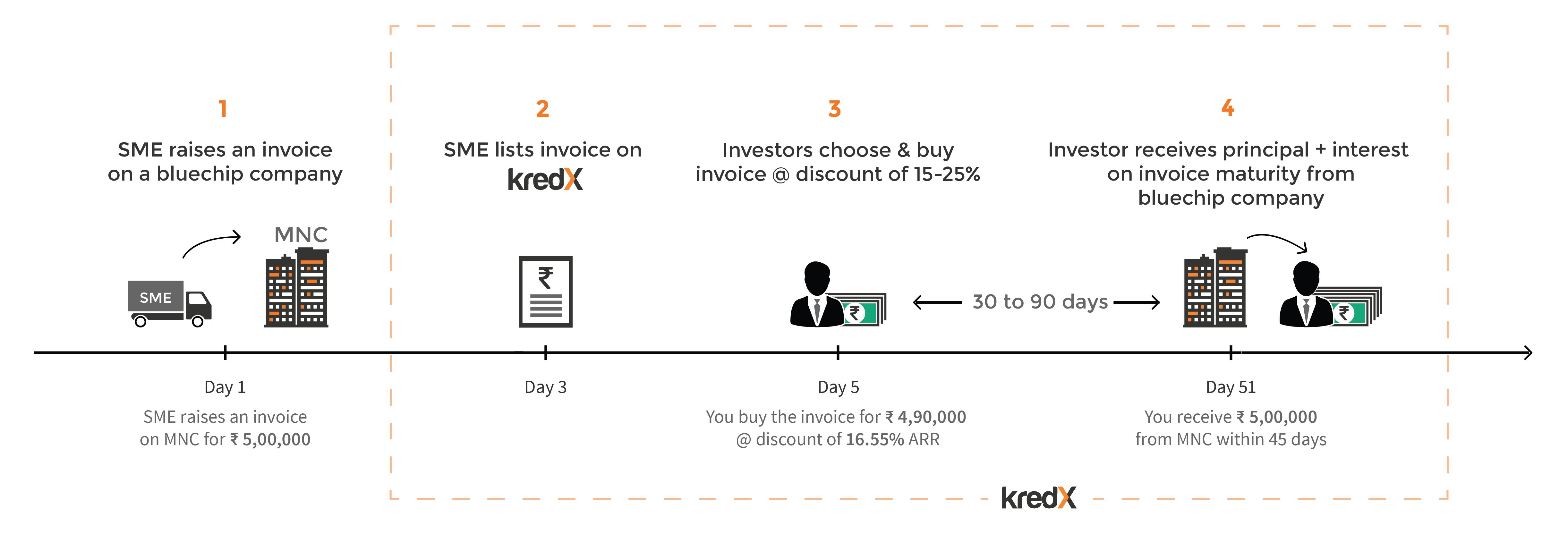 investor_flow