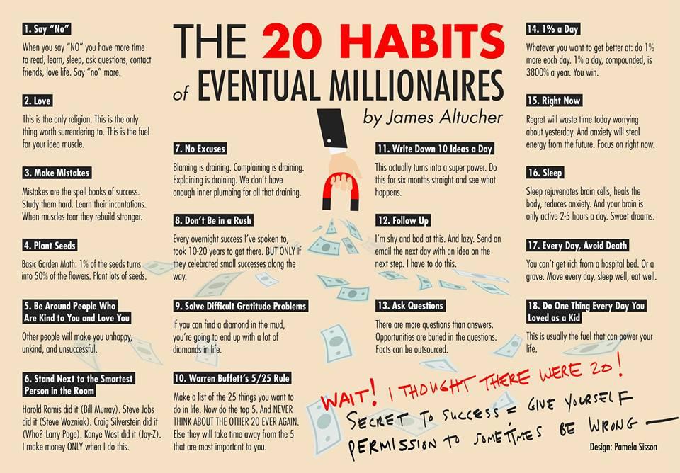 20-habits