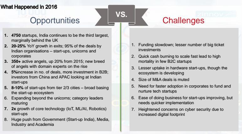 challenges-opportutities