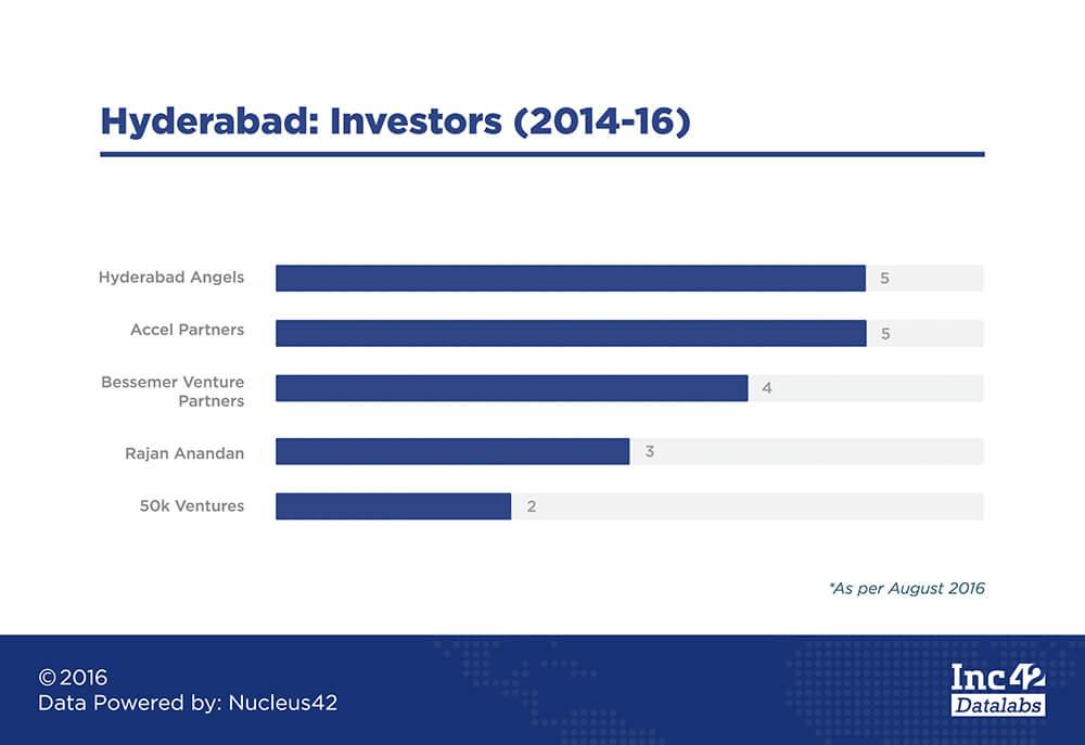Investors-1
