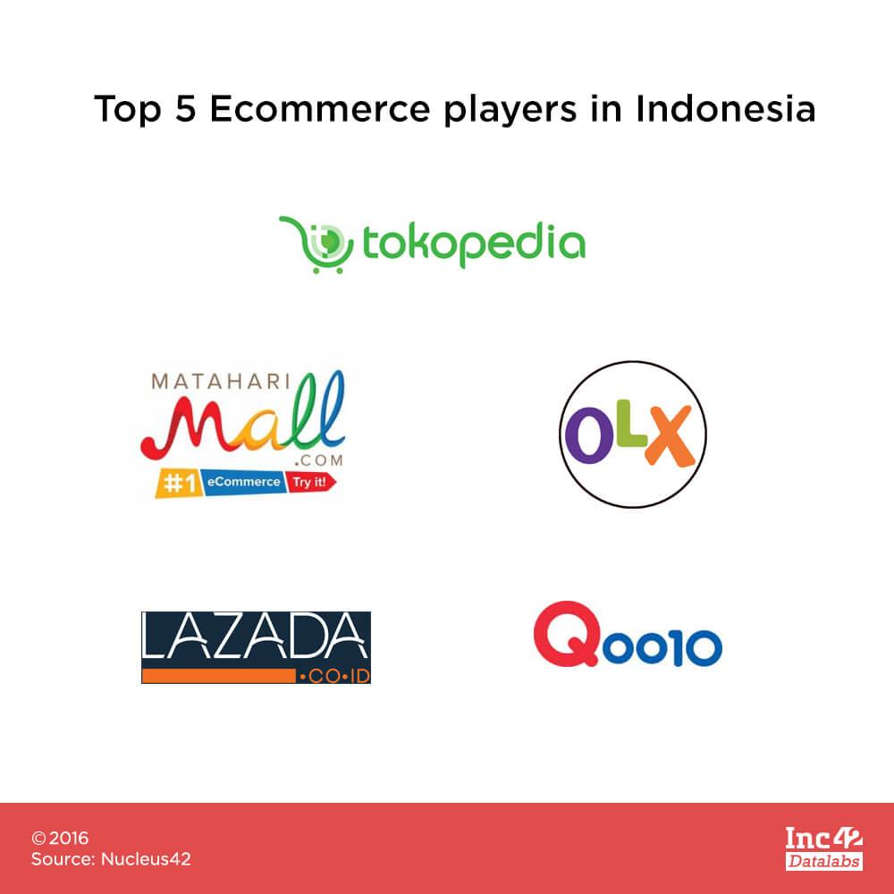 indonesia-ecommerce2