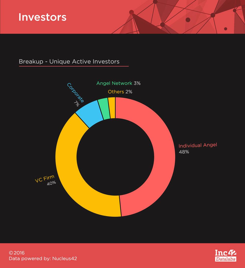 investors1