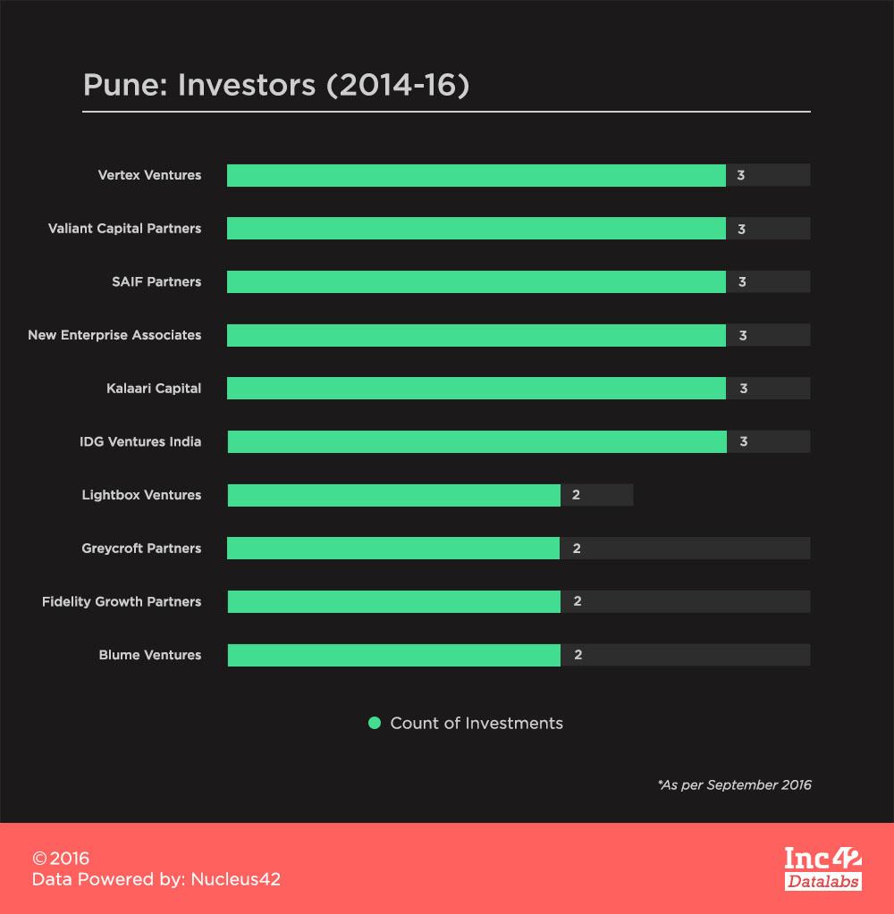 Pune_Investors-1