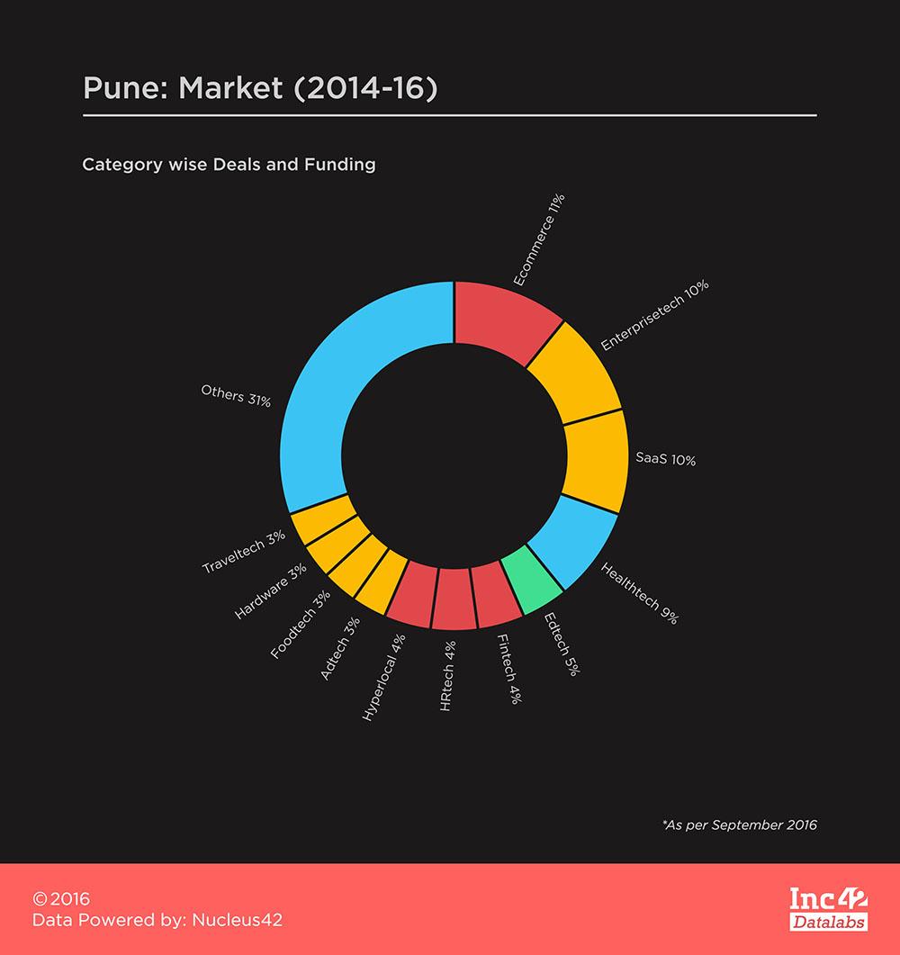 Pune_Market