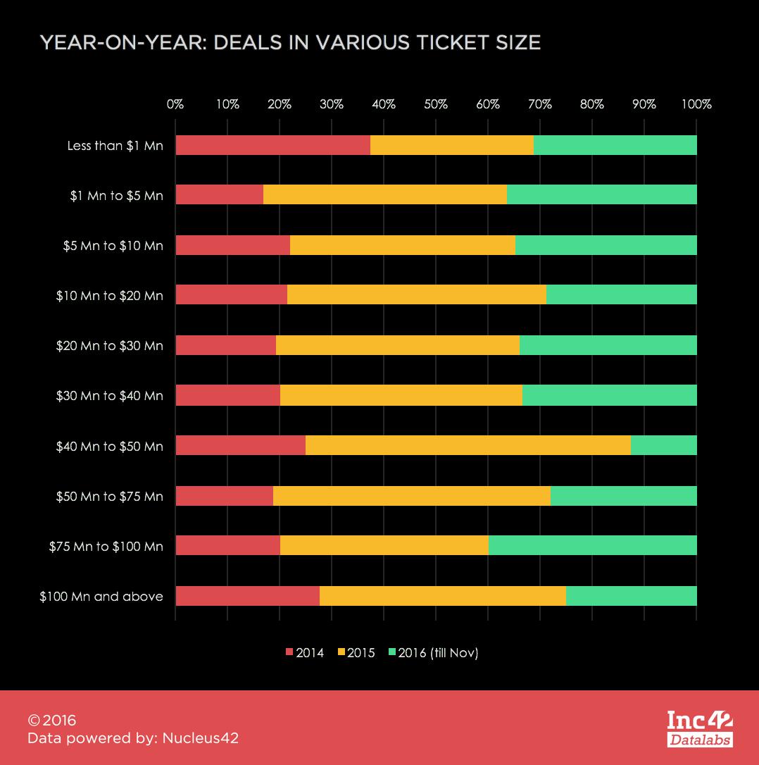 ticket-wise-deals