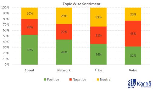 jio-topic-twitter-analysis