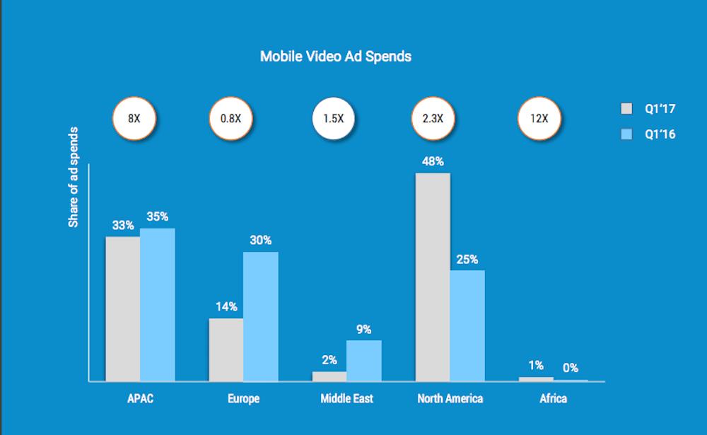 mobile-video advertising-inmobi-1