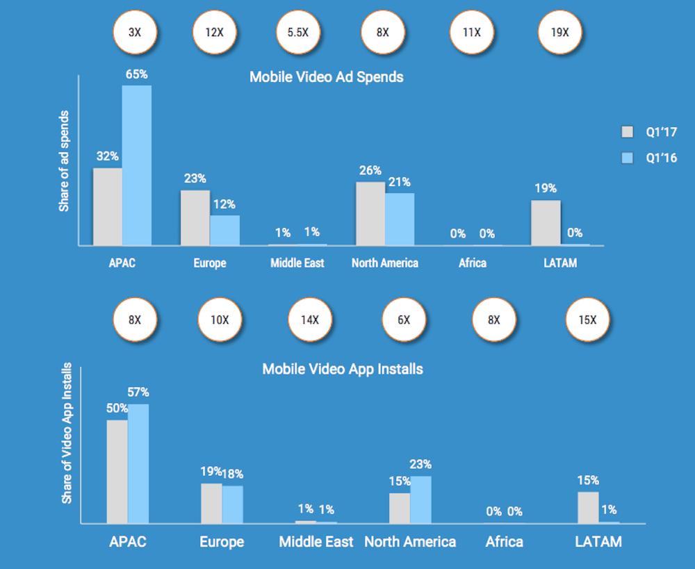 mobile-video advertising-inmobi-2