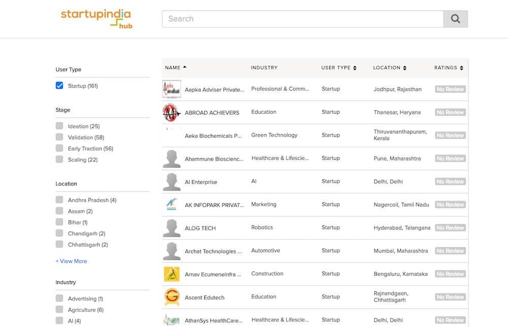 startup-india-hub