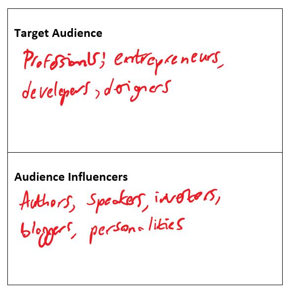 marketing canvas 4