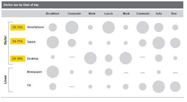 digital content-ucweb-content distribution