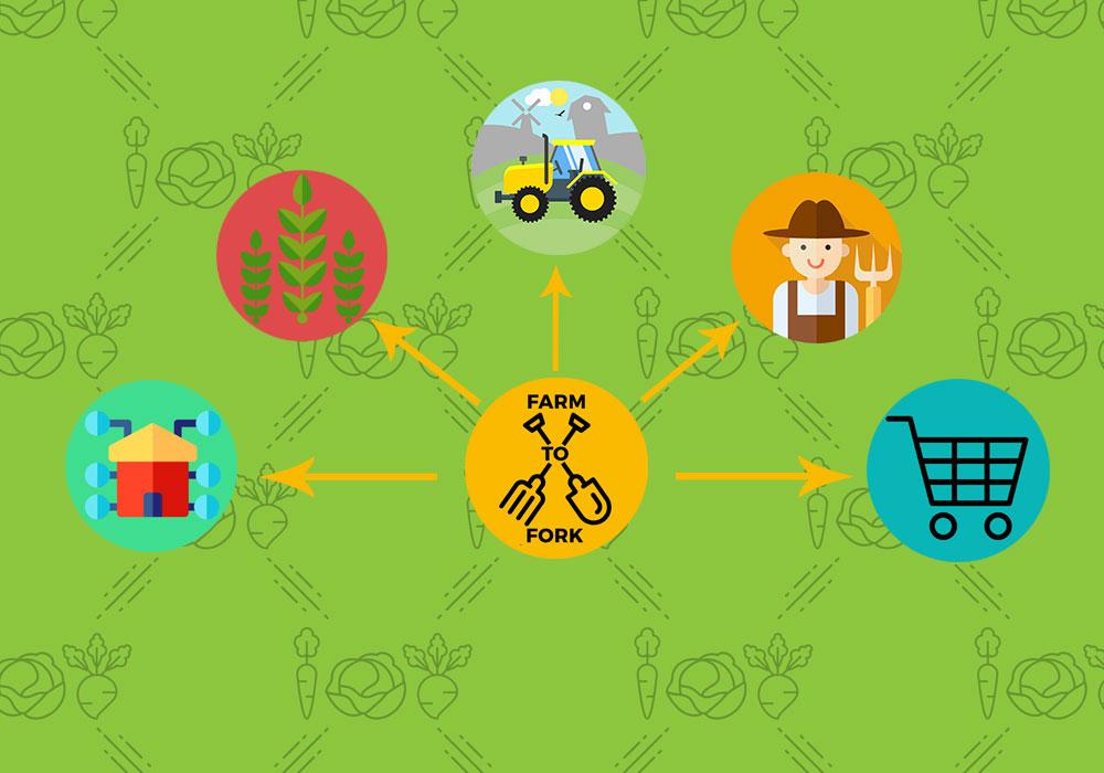 farmtofork-startups-agriculture