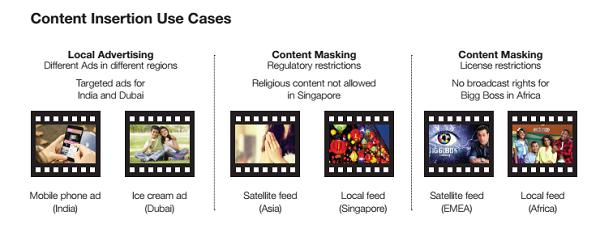amagi media-tv advertising-geo targeting