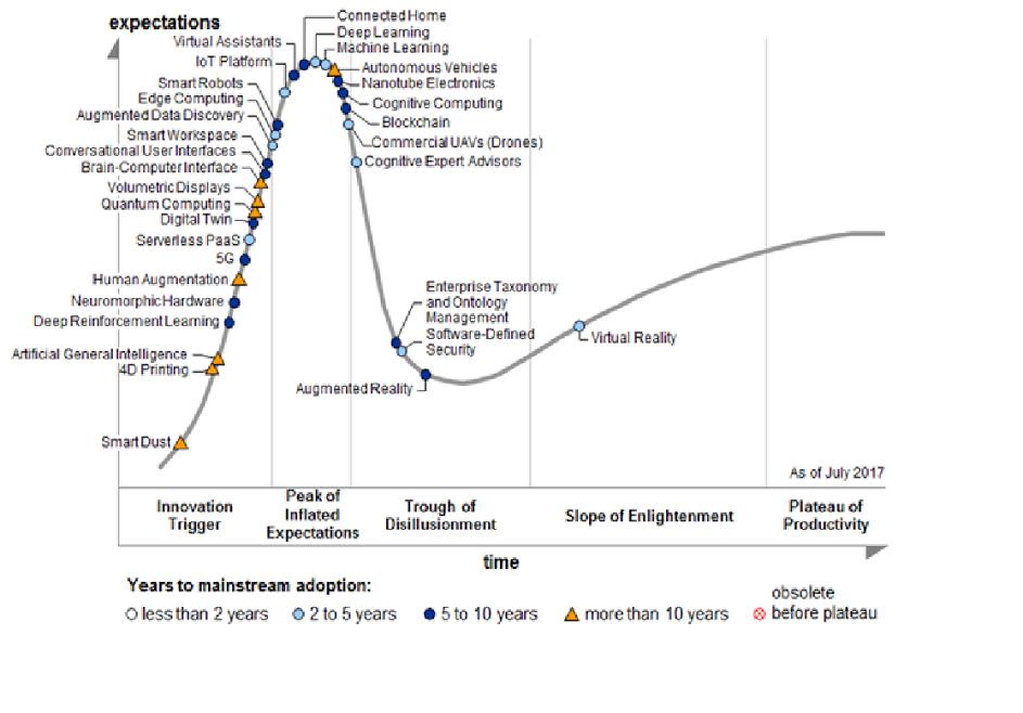 IoT-trillion dollar idea