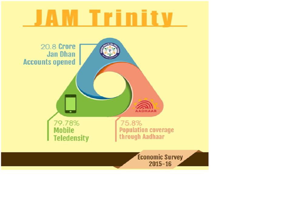 JAM trinity-IoT
