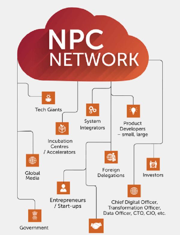 npc 2017-nasscom-product conclave