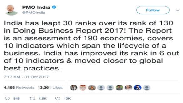 ease of doing business-india-world bank-digitisation-economies