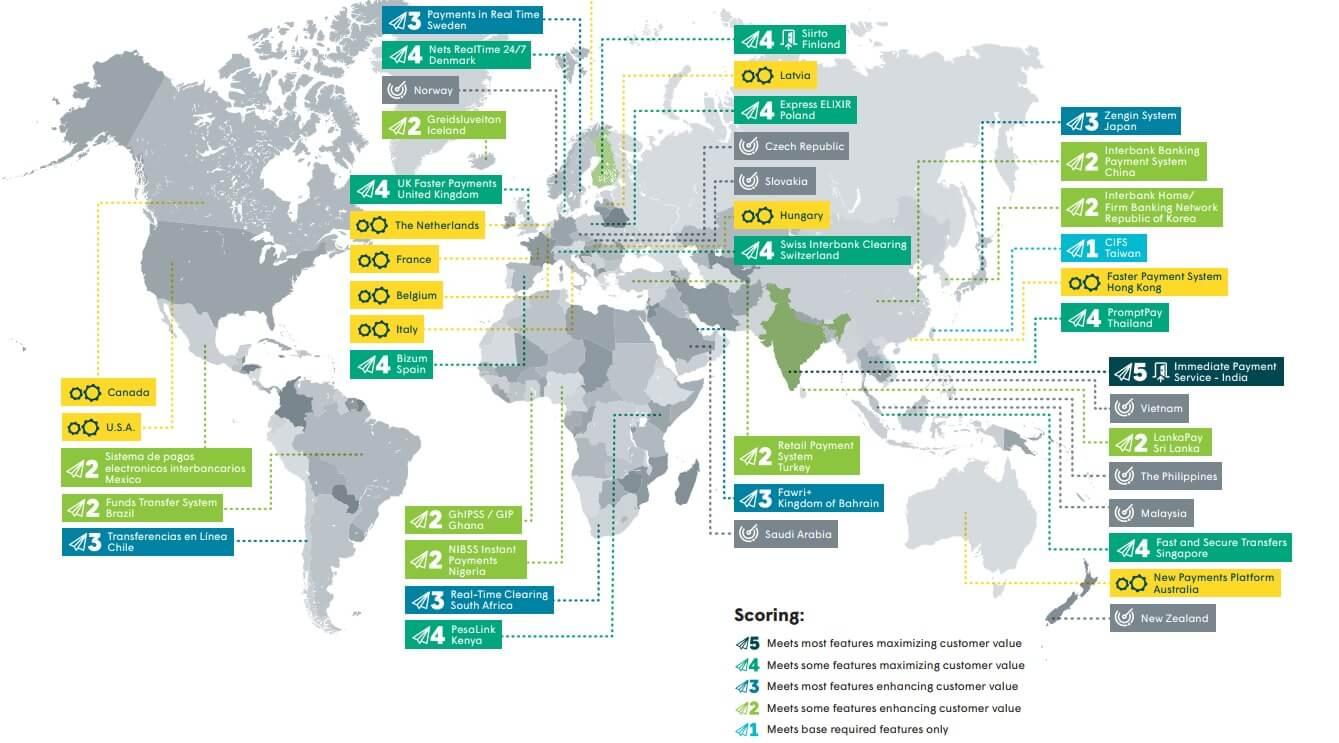 fis report-digital payments-upi-imps