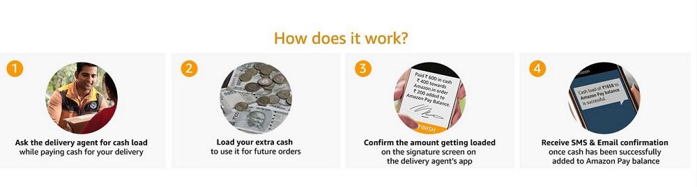 amazon india-amazon pay