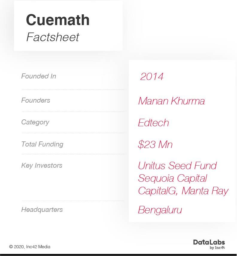 cuemath factsheet