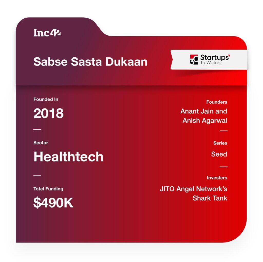 Sabse Sasta Dukaan healthtech