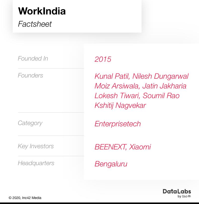 WorkIndia blue collar jobs gig economy