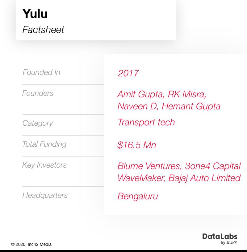 yulu factsheet