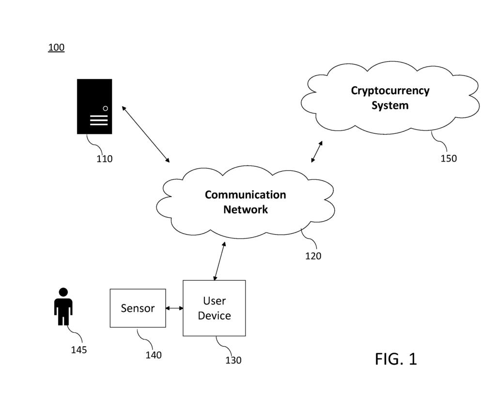 Microsoft Patent on crypto mining