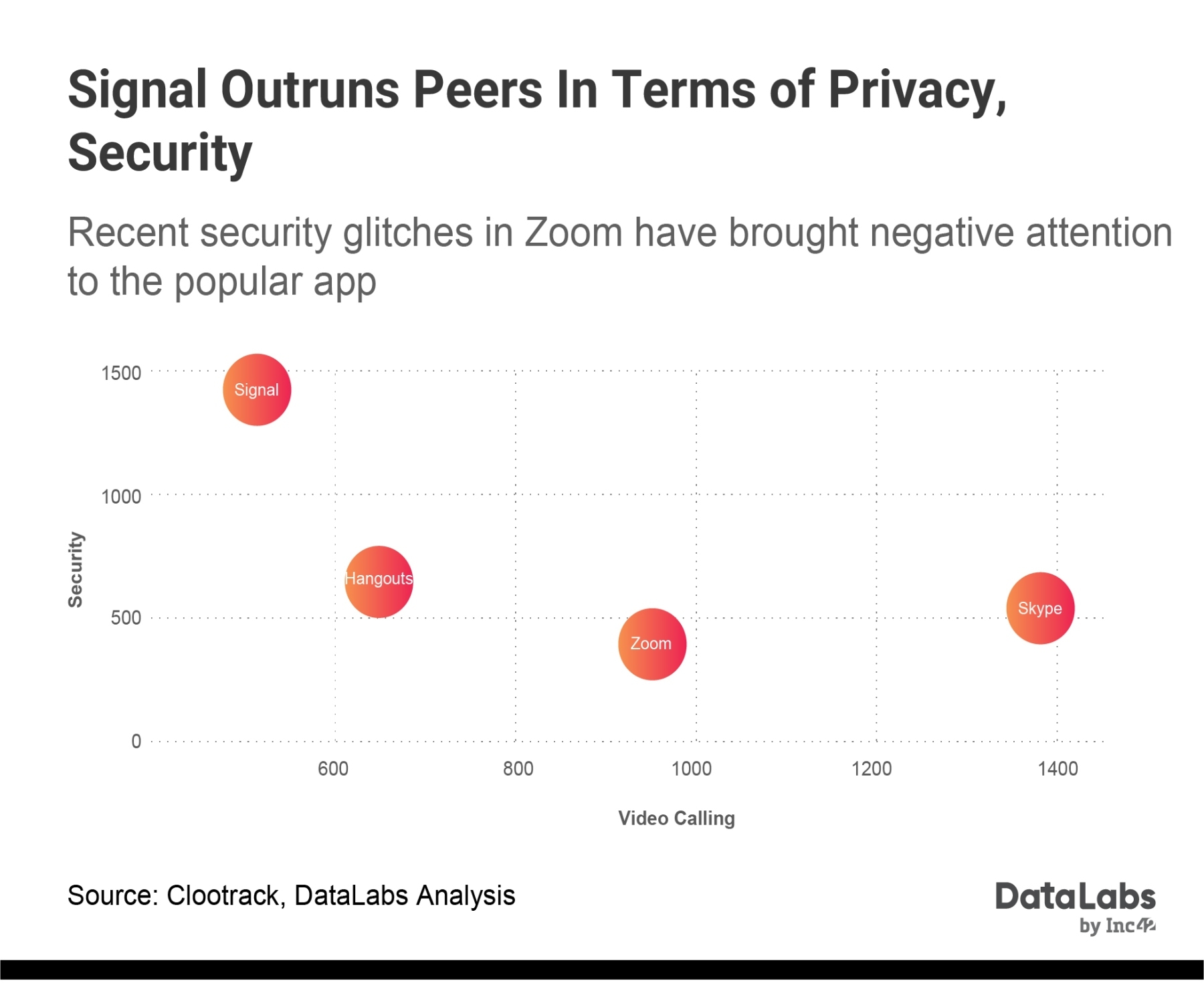 Recent security glitches in Zoom have brought negative attention to the popular app