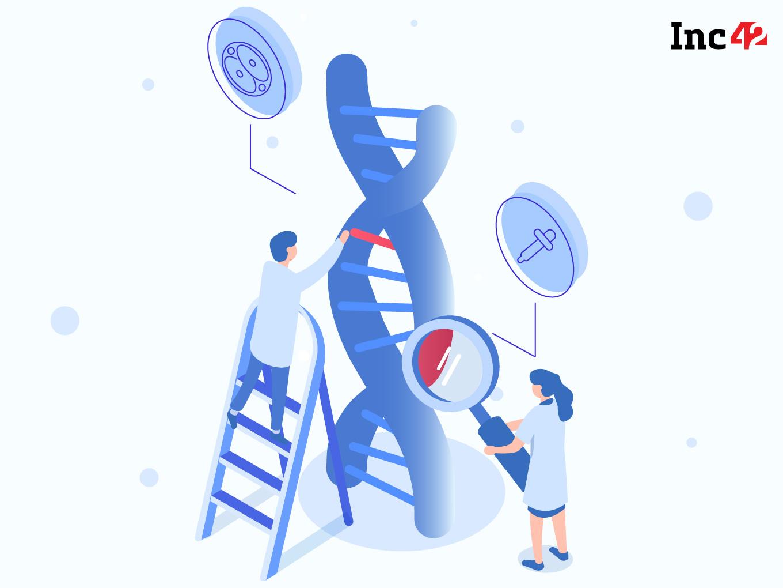 Mapmygenome Covid-19 Gene tech