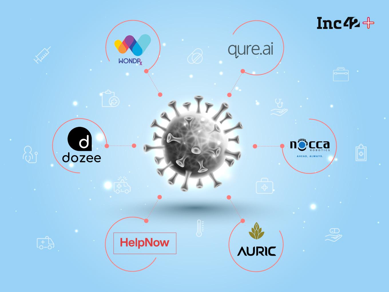 Six-Healthtech-Startups-Feature (1)