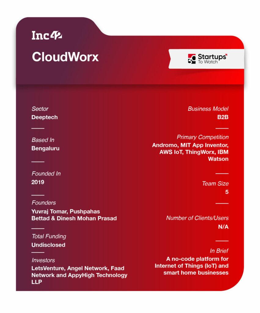 CloudWorx