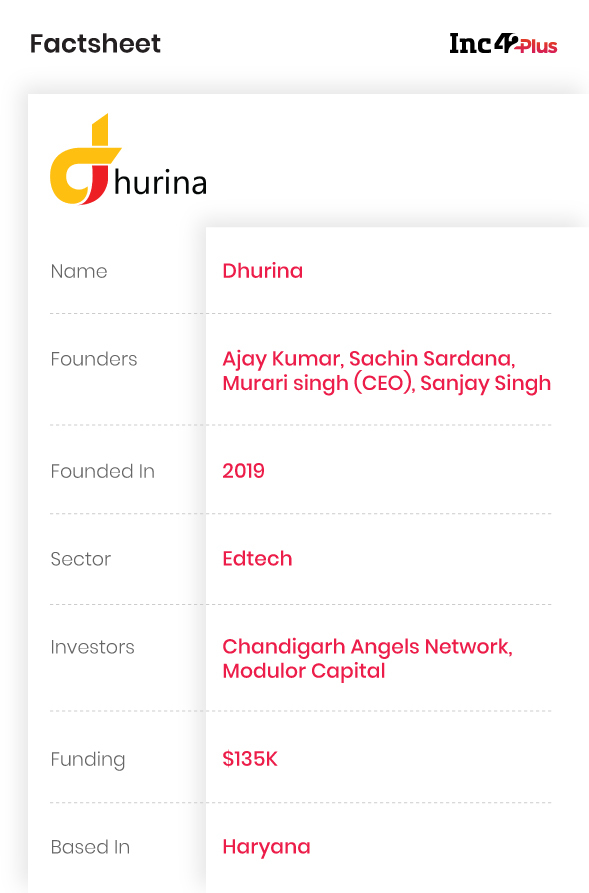 Dhurina Looks To Offer Quality With Profitability In Untapped State Civil Service Market
