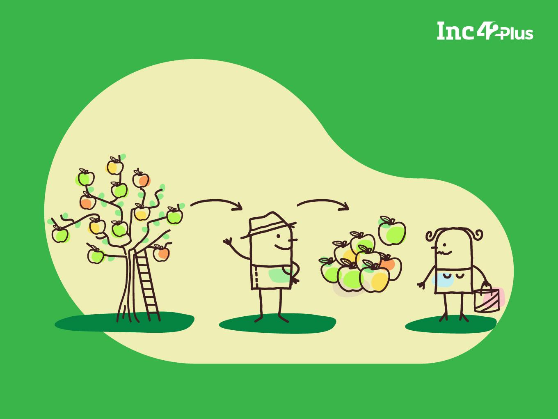 De-Manding The Agri Market: The Startup Way