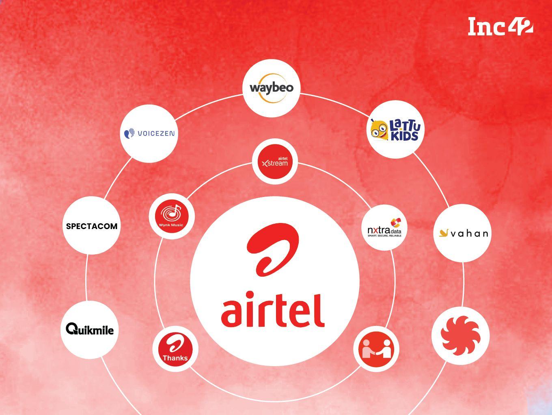 Is Airtel's Digital Play A Match For Jio?