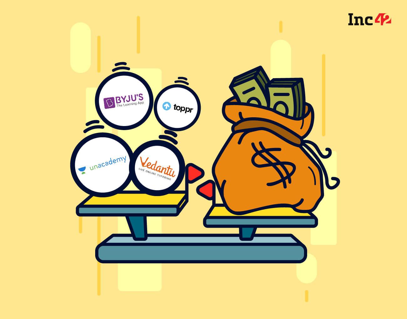 Edtech India Funding Unacademy