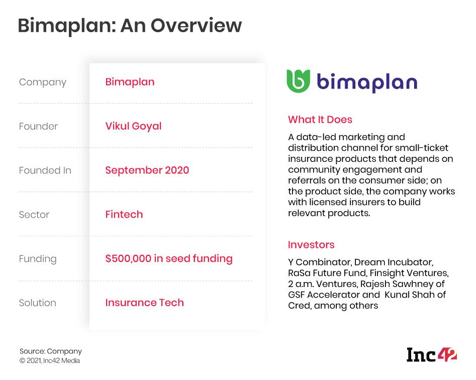 Bimaplan Factsheet