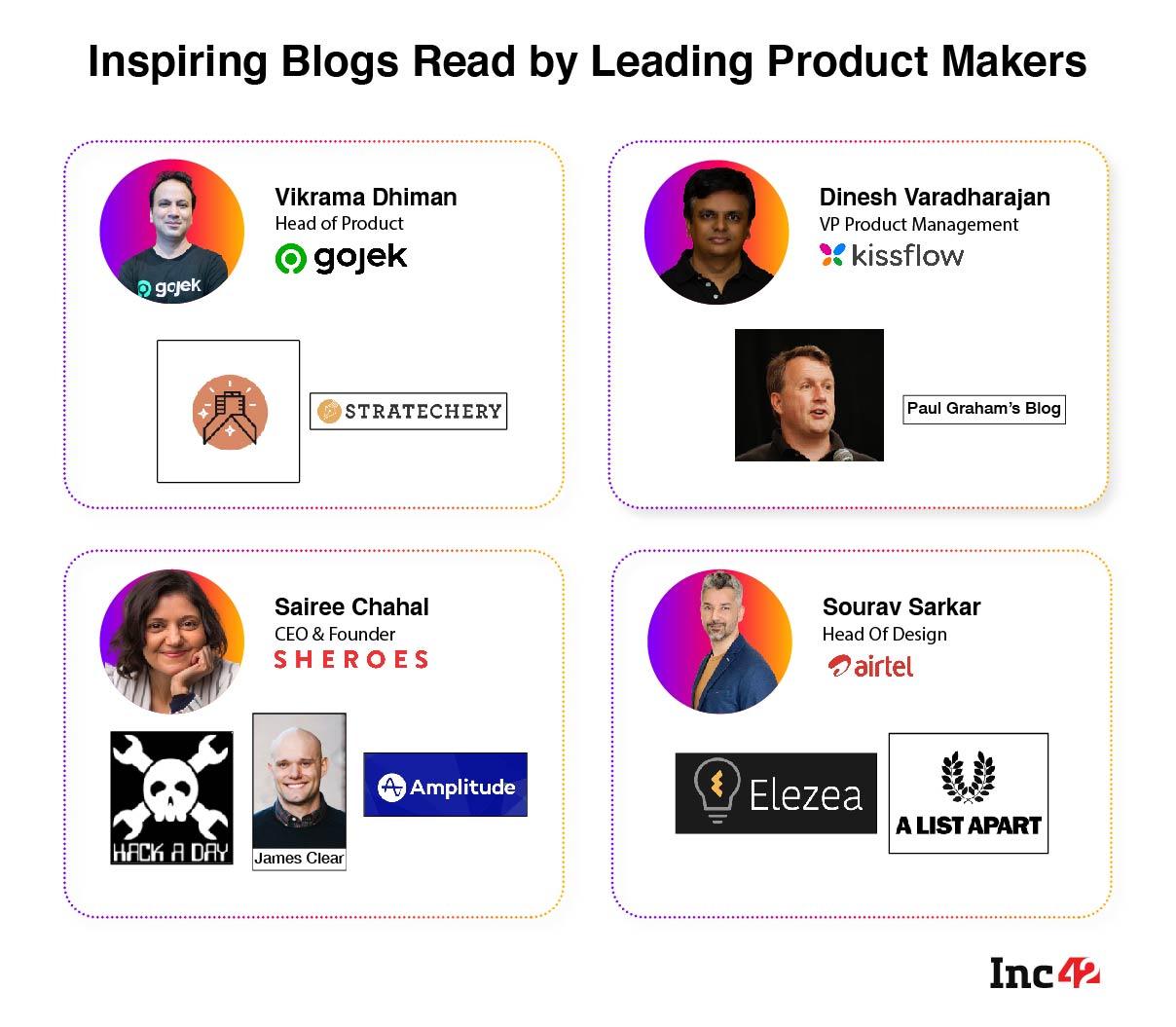 The Top 10 Blogs Read By Product Leaders Of Companies Like Airtel, Gojek, Kissflow
