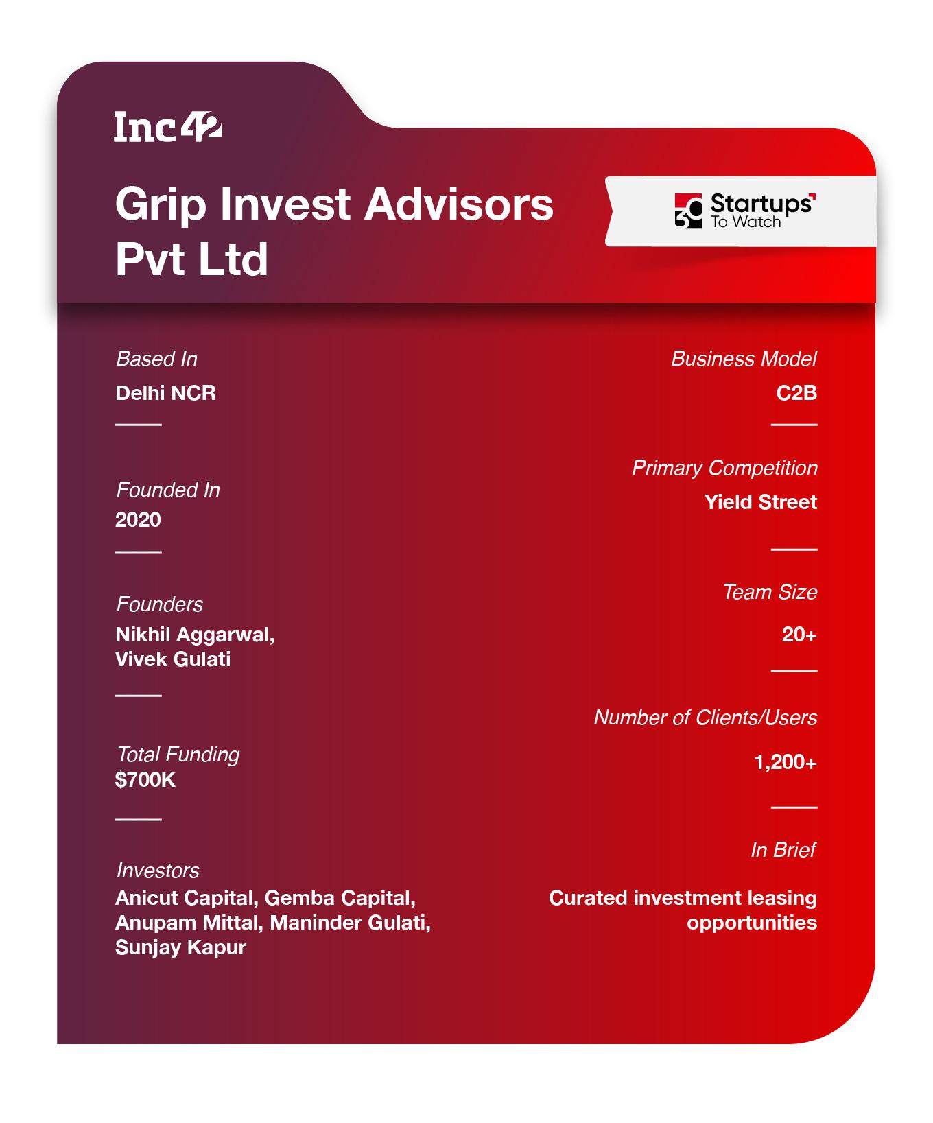 Grip Invest Factsheet