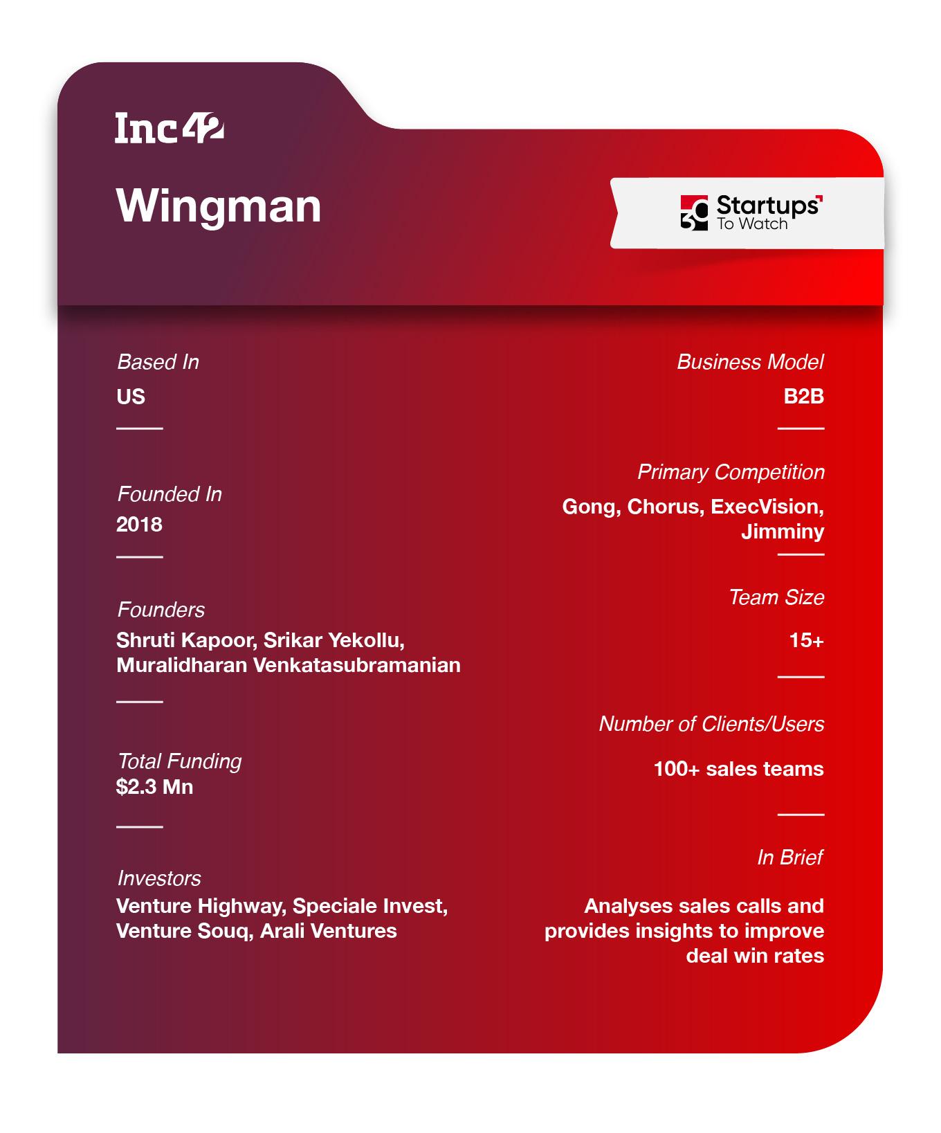 Wingman factsheet