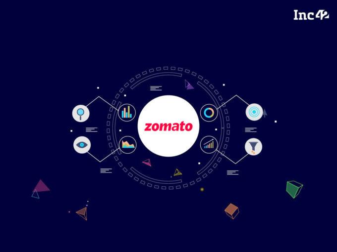 [What The Financials] Zomato Records INR 1,370 Cr Revenue Till Q3 FY21, Hits Positive Unit Economics